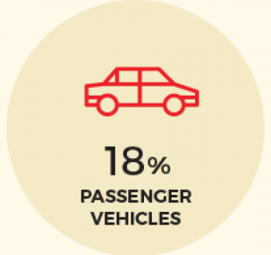 icon-passenger-vehicles