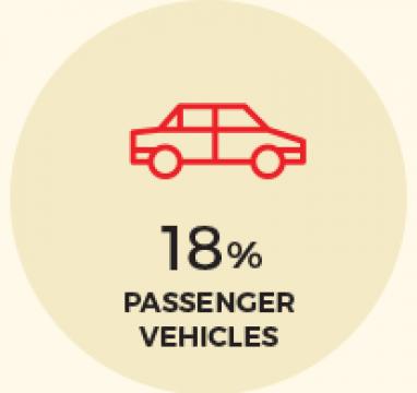 icon-passenger-vehicles